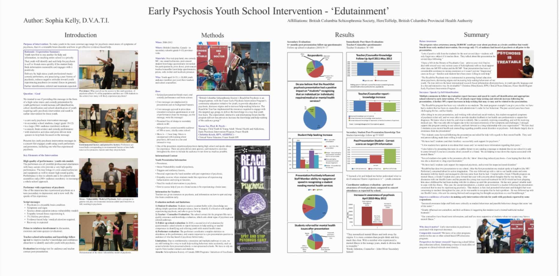 Case Study: Project Management: ReachOut Psychosis Concert Tour